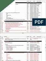 KPMG Project Plan 180222