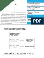 Derecho Registral Clase 1