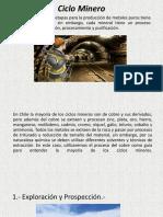 2.Ciclo Minero
