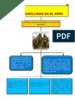 142140781-PERIODOS-DE-LOS-CAUDILLOS-EN-EL-PERU.docx