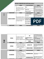 Guía de Los Elementos Del Delito 2018 - Estructura