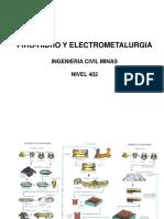 Hidro y Electro Minas 2017