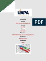 Administración de Los Recursos Productivo -Tarea-2