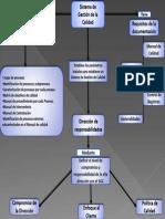 JEvidencia 2 Mapa Mental AA3 FUNDAMENTOS