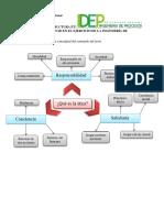 Estructura Etica Profesional
