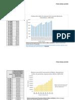 Produccción Indice de Volumen de La Inversión Fija Bruta
