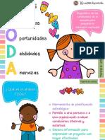 Analisis FODA -Cortesía- Mi Asistente de Preescolar