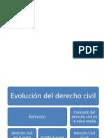Evolucion Del Derecho Civil