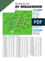 San Francisco 49ers 2016 Media Guide | San Francisco 49ers | Fox