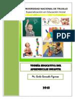 Modulo de Teorias Del Pensamiento Infantil-1 Unidad (1)