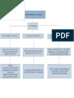 Evidencia 1 Mapa conceptual El sistema financiero colombiano.docx