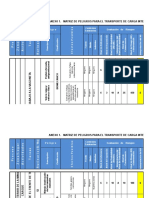 76311398 Matriz de Peligros