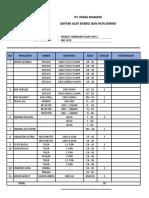Daftar Alat Energi
