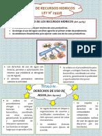 Ley de Recursos Hidricos - Procesos Administrativos Parte 2
