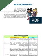 PERSONAL SOCIAL - Programacion Anual Correcto