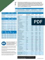 Hahn Filter Data Sheet