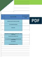 NAPPD Site Safety Checklist