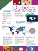 Data Diabetes