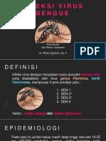 Infeksi Virus Dengue