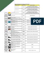 Matriz EPP Para Contratistas