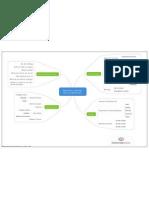 Marketing Calendar Map Fundamentals