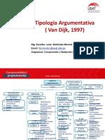 Tipologia Argumentativa Van Dijk (1)