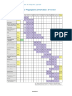 tabela viscerótomo.pdf