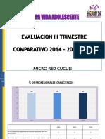 Evaluación III Trim de La Eva 2016 - Copia