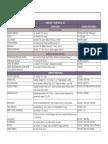 (Direcciones_y_Telefonos_de__SAT_ (1).pdf