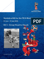 2018 Fifa World Cup Russiatm Statistical Kit