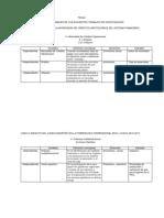 Operacionalizacion de Variables economia tesis I