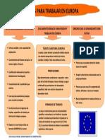 Cuadro Consejos Para Trabajar en Europa Colores