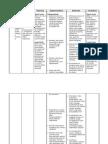 Nursing Care Plan: Epidural Hematoma Post Craniotomy ...
