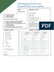cfakepathadditionalmathematicssa2overallrevision2-091217020910-phpapp01