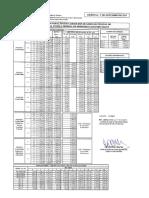 Tabela de Remuneracao Novembro_2017