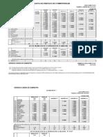 Precio Petroperu
