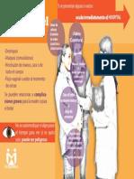 CARTELPACIENTES_datosalarmaembarazo.pdf