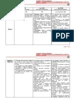 57095266-Leyes-de-Educacion-Argentina.pdf