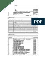 Estructura de Costos Electrica
