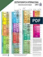 Tabela Portugues Tempo Geologico 2017-02