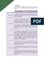 Trabajo Final Gerencia Estrategicao (Preg 3,4,5,6 y 7)