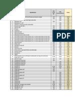 Equipos ODS Consorcio Mtz-servinci