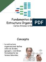 fundamentosdelaestructuraorganizacional-101126095614-phpapp01