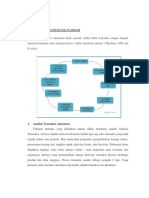 Proses Siklus Akuntansi Bank Syariah