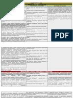 Organizaciones e Instituciones de Salud