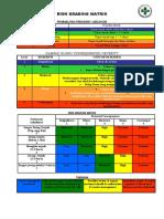 Contoh Risk Grading Matrix