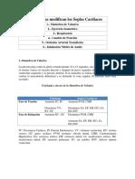 maniobrasoplos.pdf