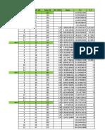 Copy of Data Modul 3_Dekomposisi