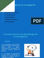 08 METODOLOGIA DE LA INVESTIGACION.ppt