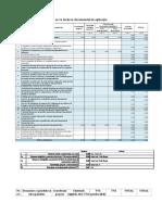 Buget - Plan de Afaceri -Format Editabil